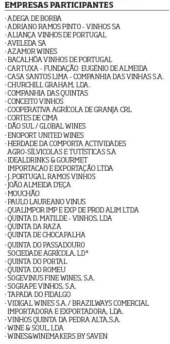 empresasParticipantes SP